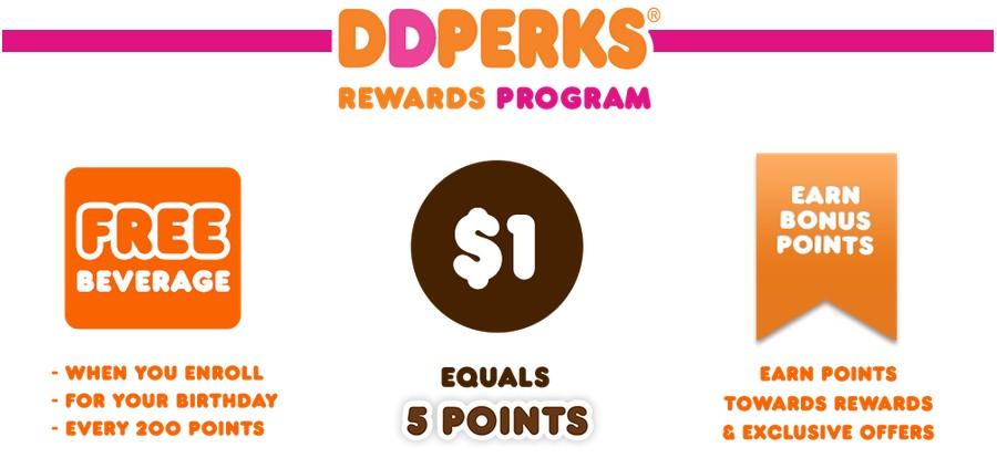 Free Beverage when you enroll DDPERKS Rewards Program at Dunkin' Donuts